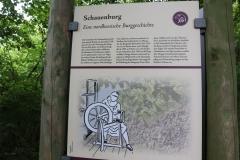 Schauenburg